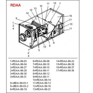 RDAA Filtersats