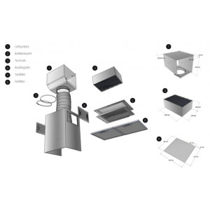 Fjäråskupan InHouse Kolfiltersystem